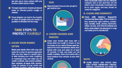 DEPARTMENT-OF-HEALTH-SERVICES-CORONA-VIRUS-PANDEMIC-PREVENTION-GUIDE